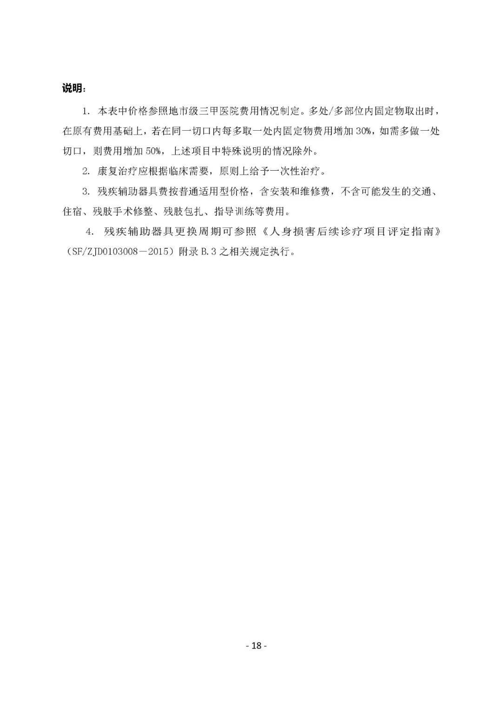 广东省司法鉴定协会 关于发布《法医临床司法鉴定行业指引(修订版)》的通知)》 粤鉴协【2018】31号 18